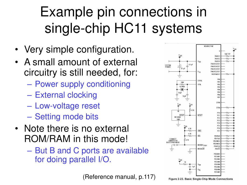 Example pin connections in