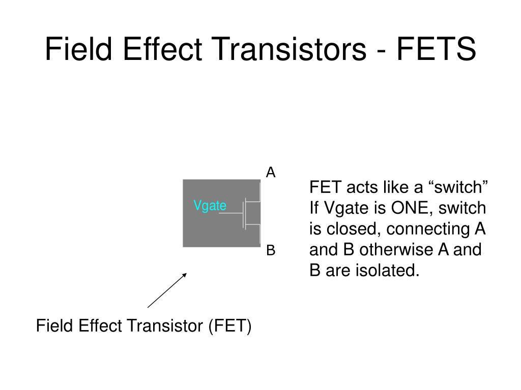 Field Effect Transistors - FETS