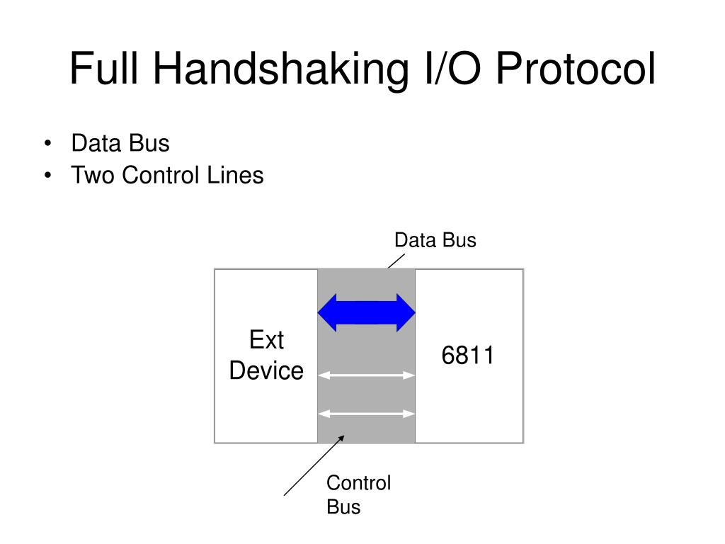 Full Handshaking I/O Protocol