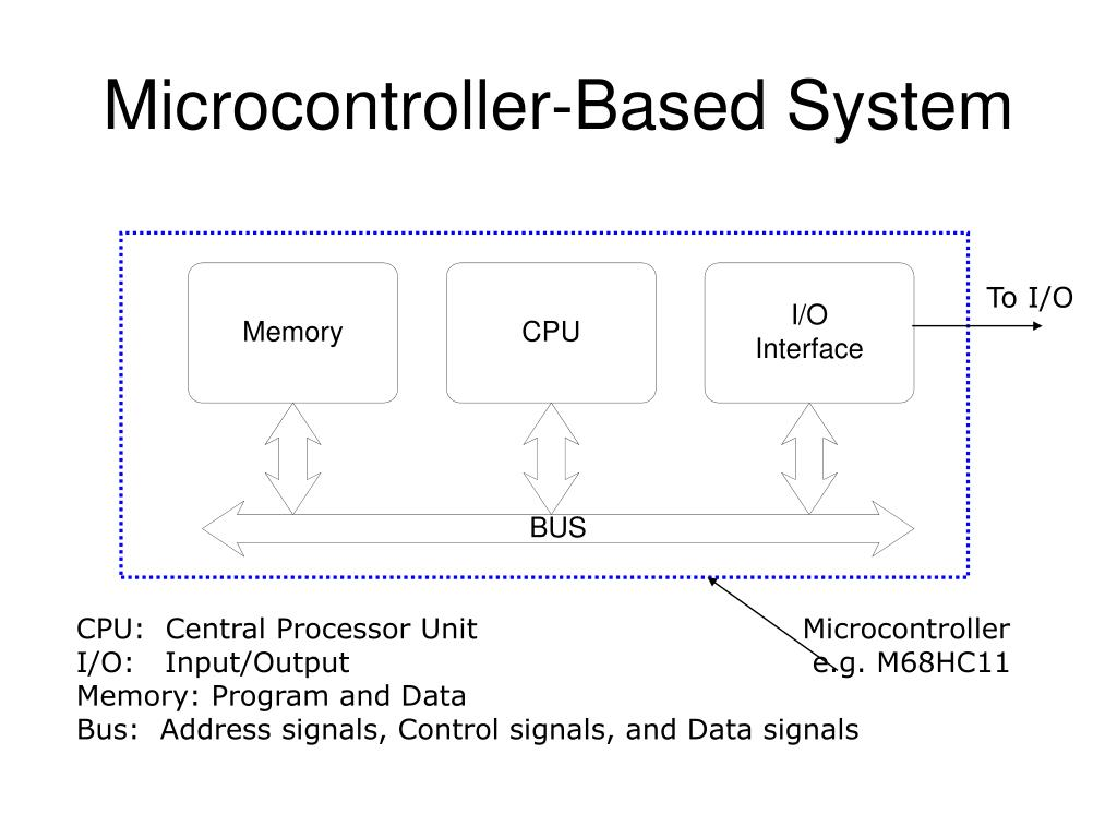 Microcontroller-Based System
