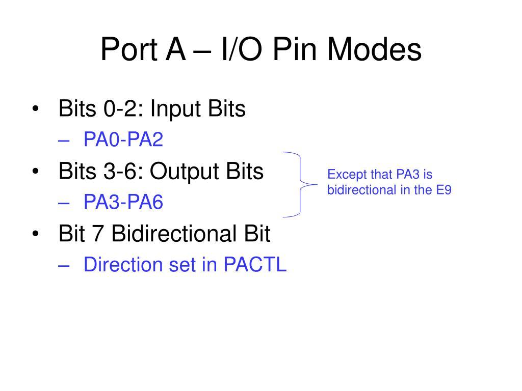 Port A – I/O Pin Modes
