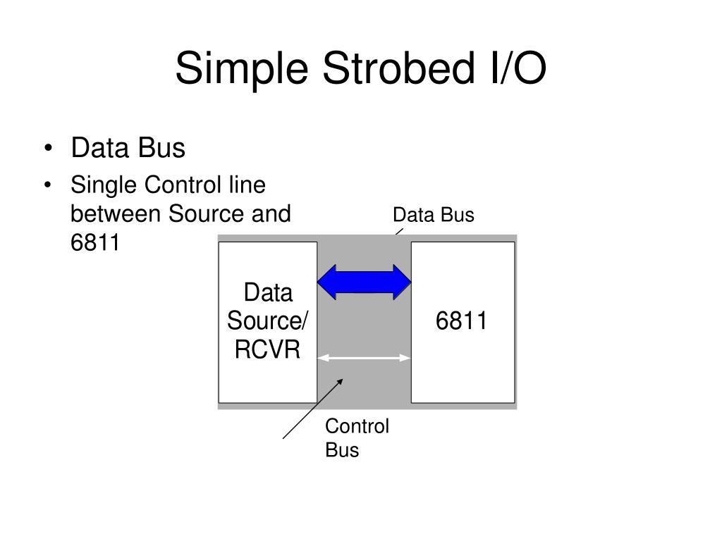 Simple Strobed I/O