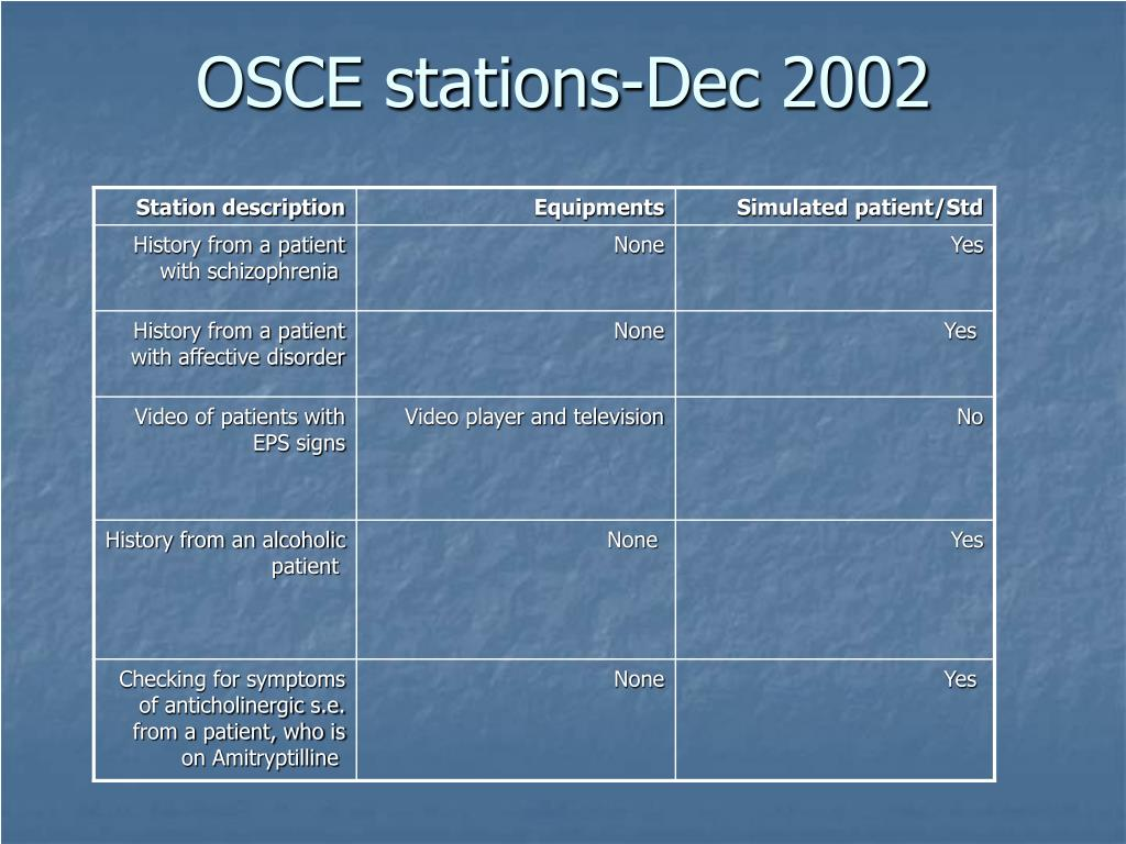OSCE stations-Dec 2002