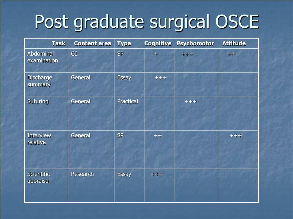 Post graduate surgical OSCE