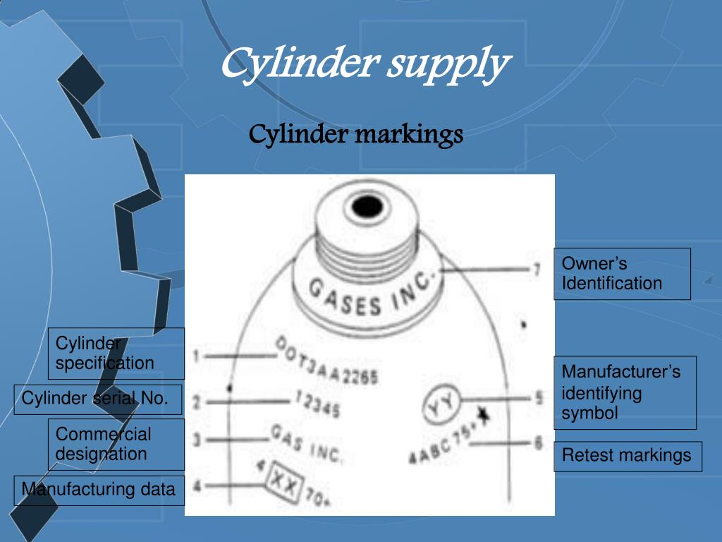 Cylinder supply