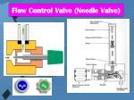 flow control valve needle valve
