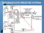 intermediate pressure system53