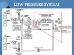 low pressure system60