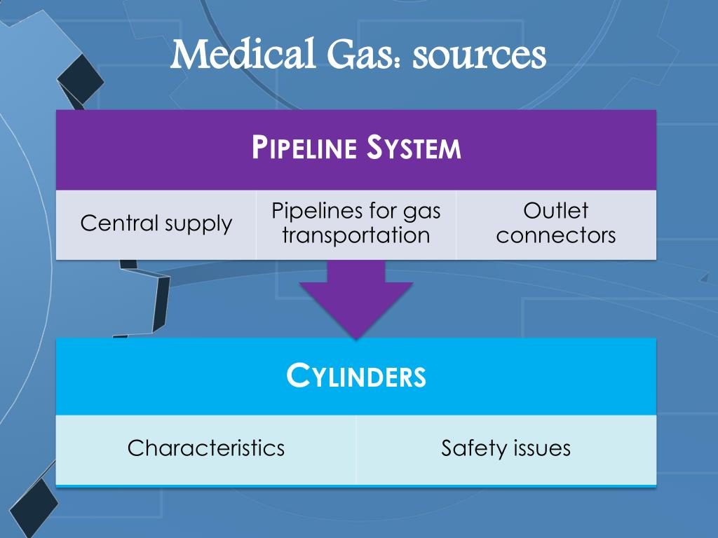 Medical Gas: sources