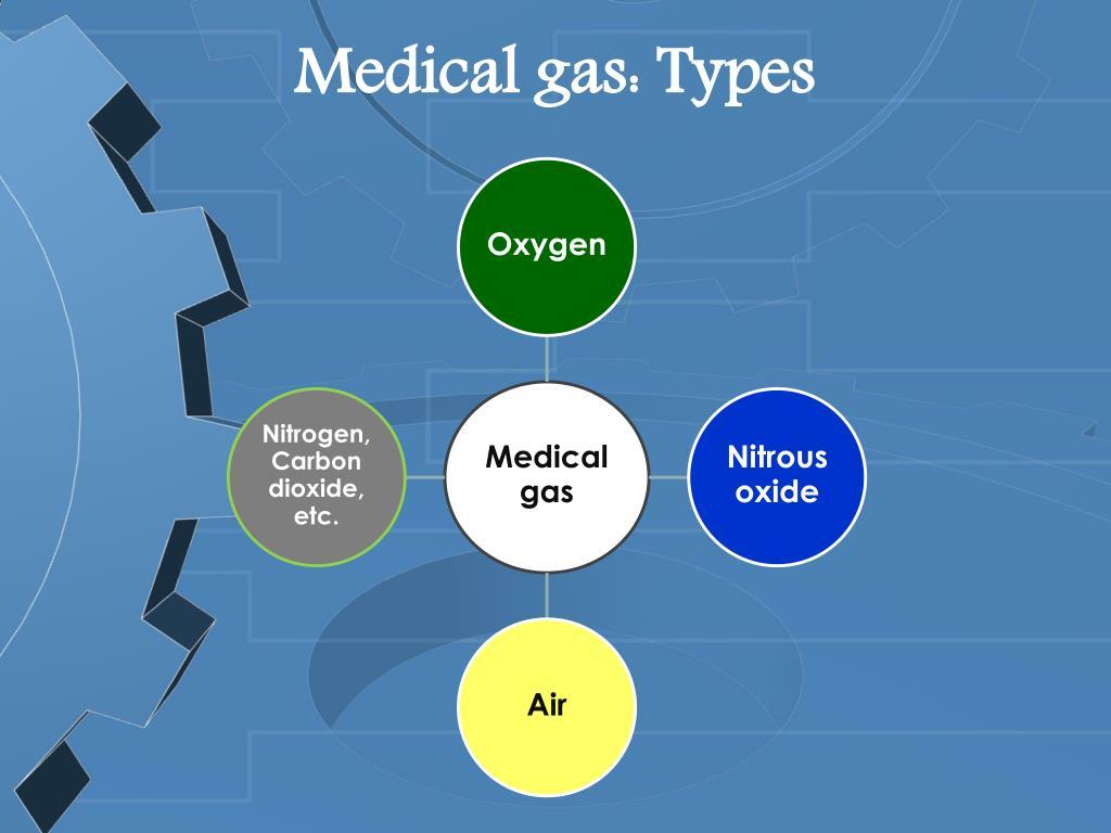 Medical gas: Types