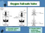 oxygen fail safe valve