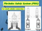 pin index safety system piss