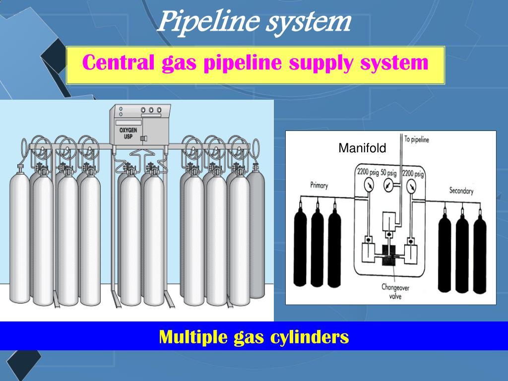 Pipeline system