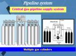 pipeline system20