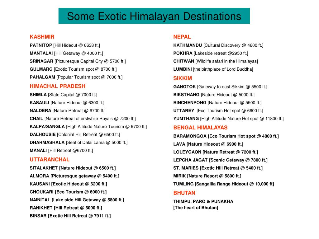 Some Exotic Himalayan Destinations