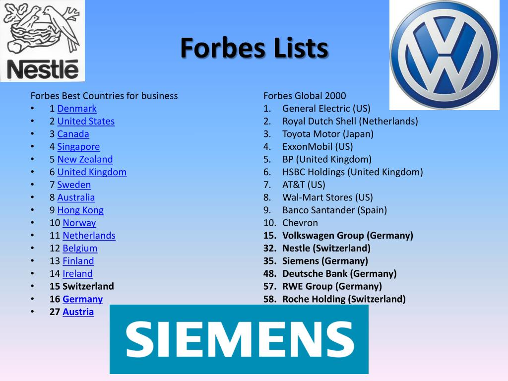 Forbes Lists