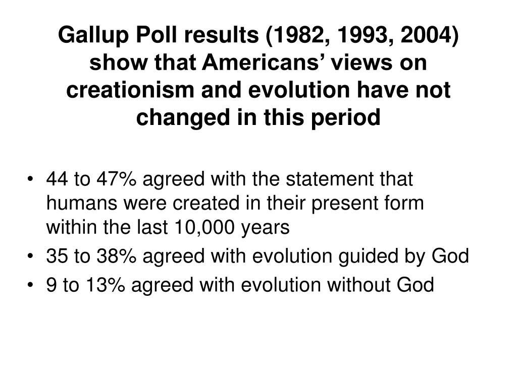 Gallup Poll results (1982, 1993, 2004) show that Americans' views on creationism and evolution have not changed in this period