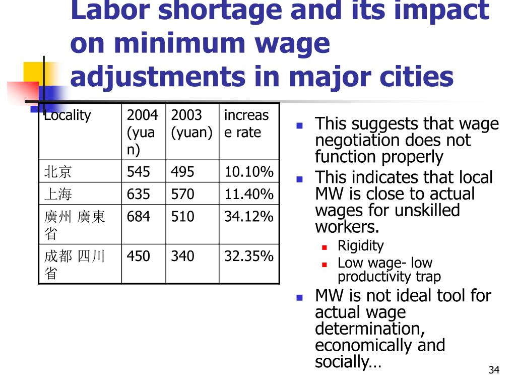employee shortage and surplus These strategies for managing employee surpluses are summarized in this article and the following table is given below strategies for managing employee surpluses as part of any layoff plan, the organization also needs to develop an appropriate strategy for managing the survivors.