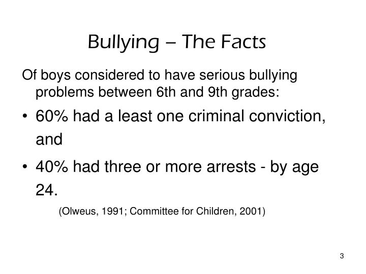 Bullying the facts3