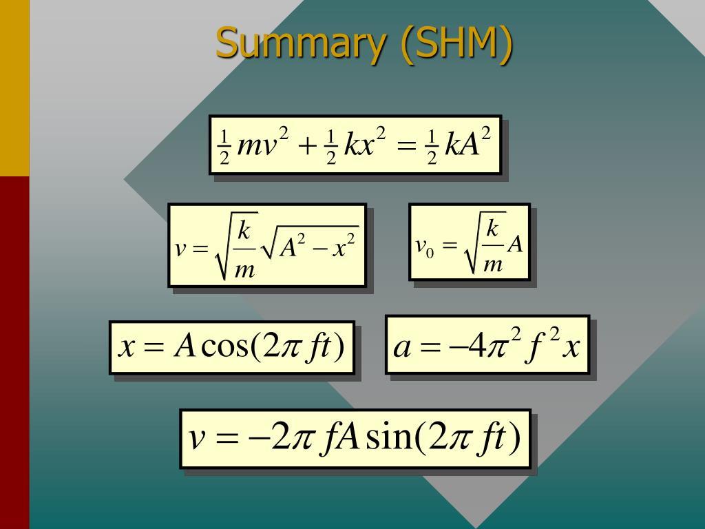 Summary (SHM)