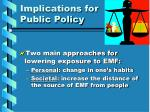 implications for public policy26