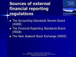 sources of external financial reporting regulations