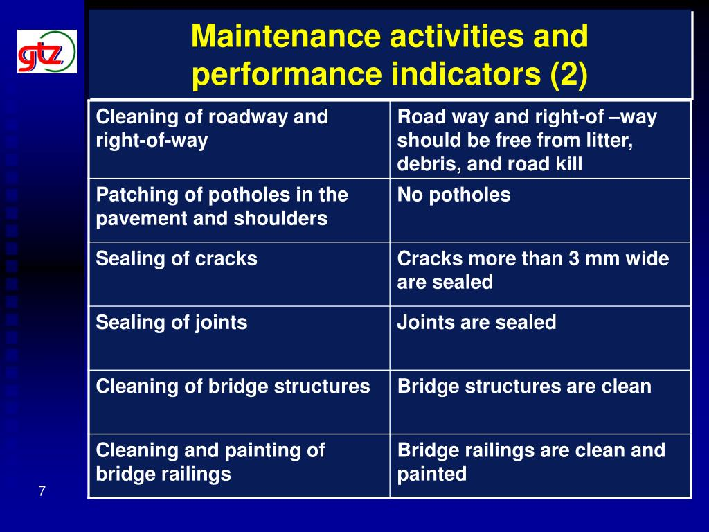 Maintenance activities and performance indicators (2)