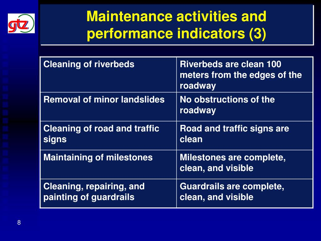 Maintenance activities and performance indicators (3)