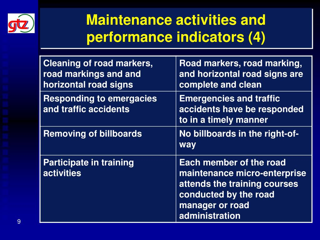 Maintenance activities and performance indicators (4)