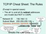 tcp ip cheat sheet the rules16