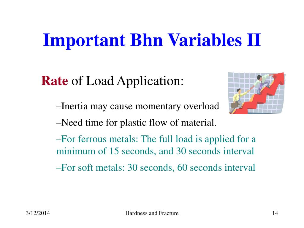 Important Bhn Variables II