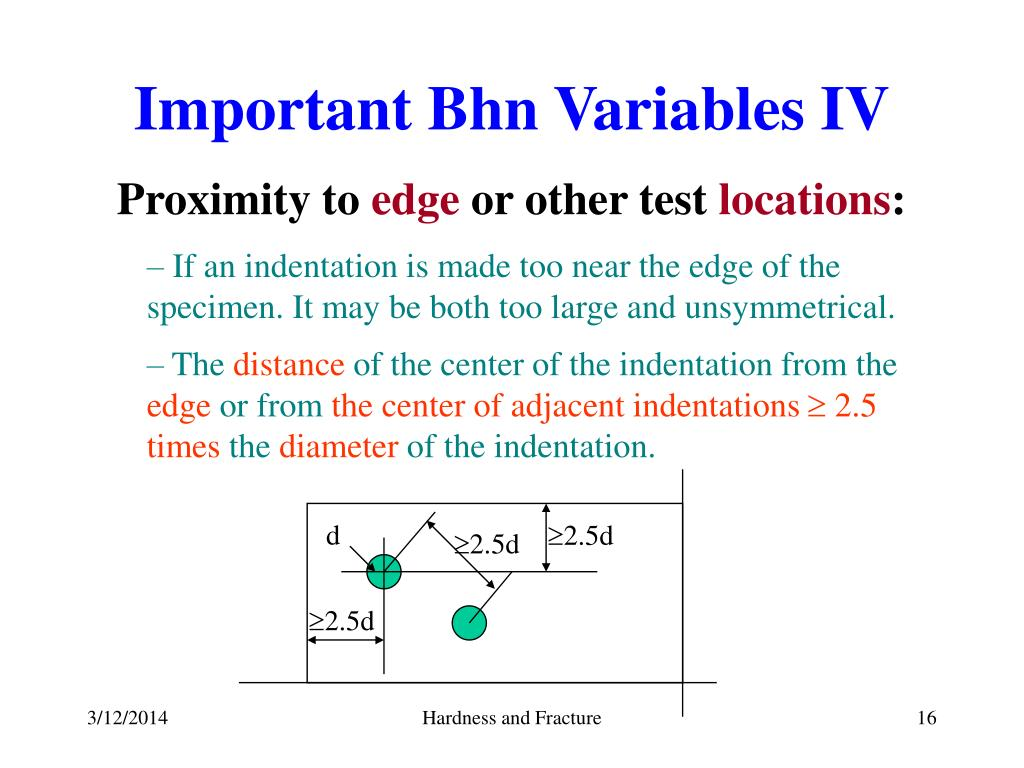 Important Bhn Variables IV