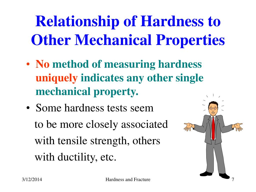 Relationship of Hardness to Other Mechanical Properties