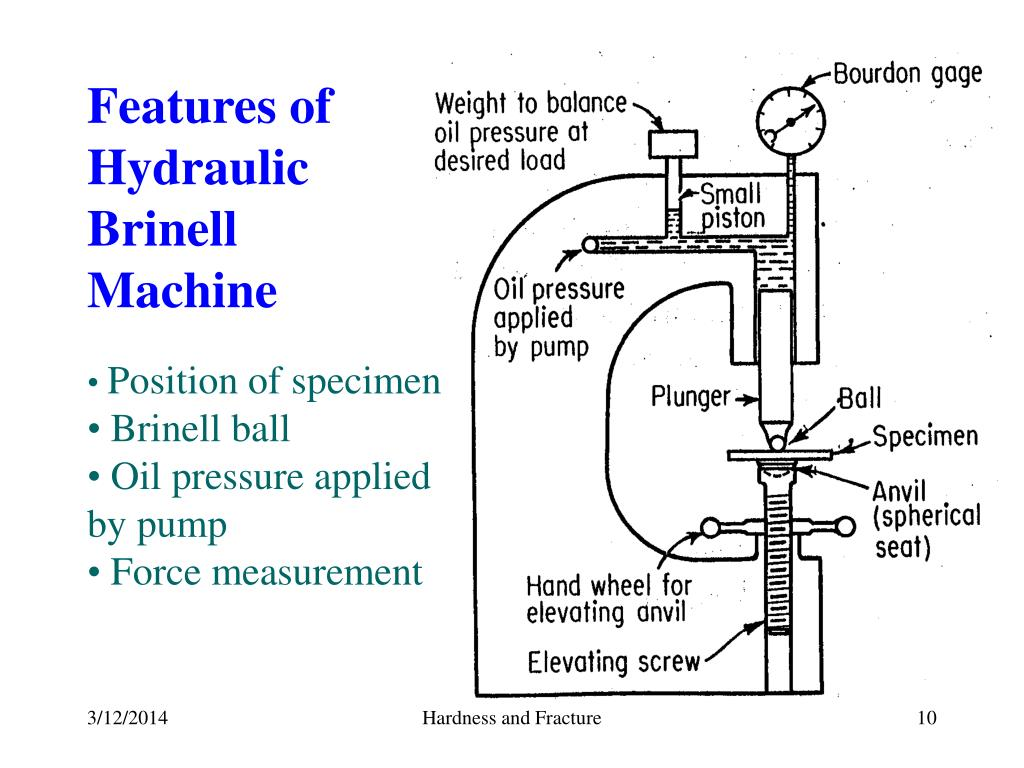 Features of Hydraulic Brinell Machine