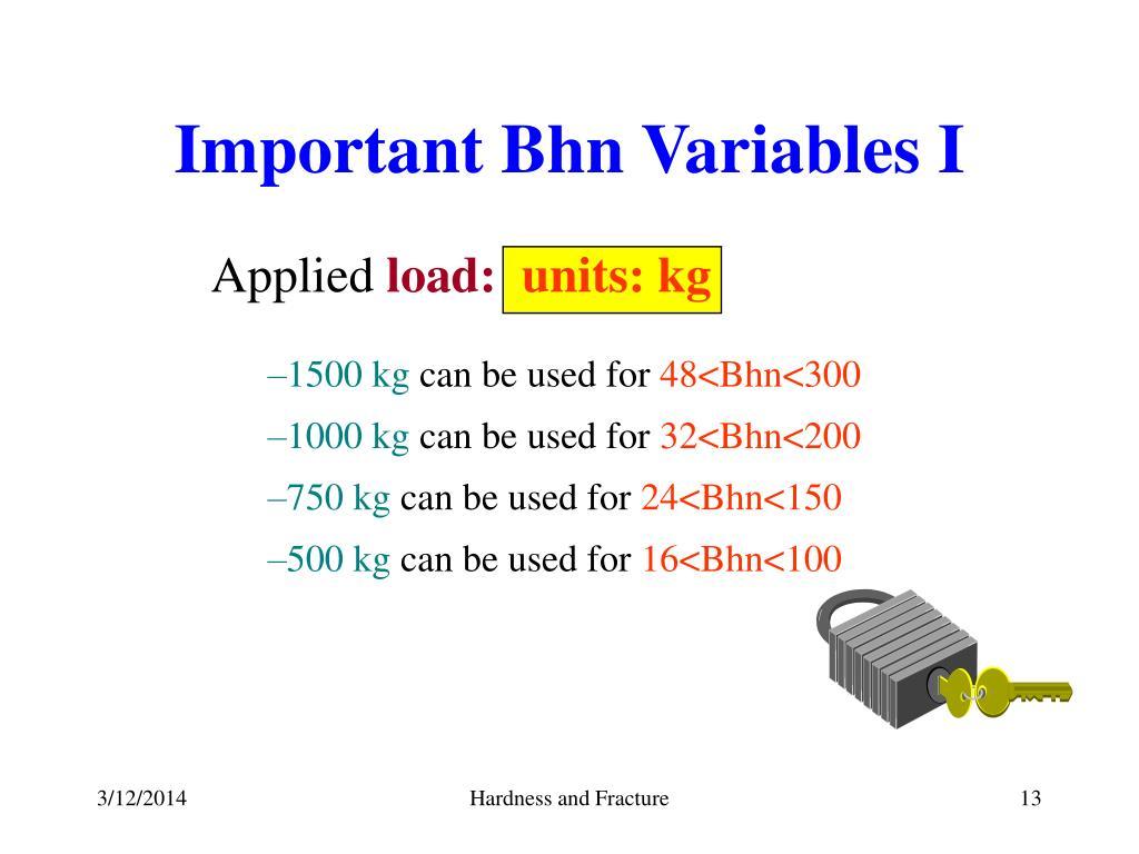 Important Bhn Variables I