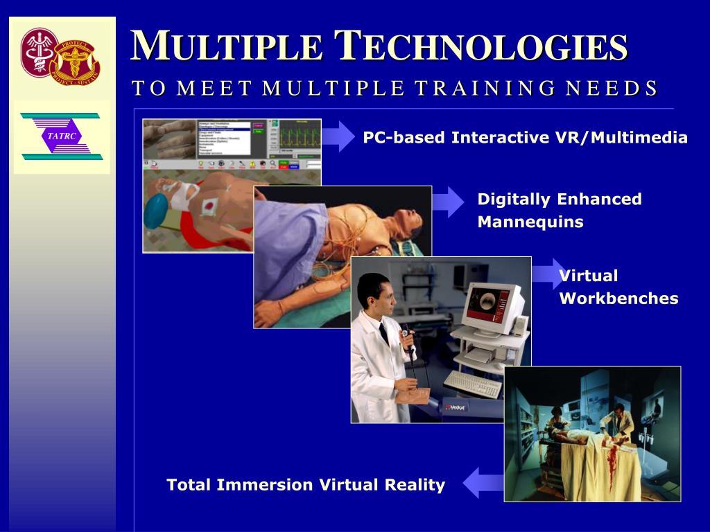 PC-based Interactive VR/Multimedia