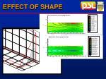 effect of shape