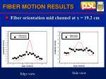 fiber motion results39