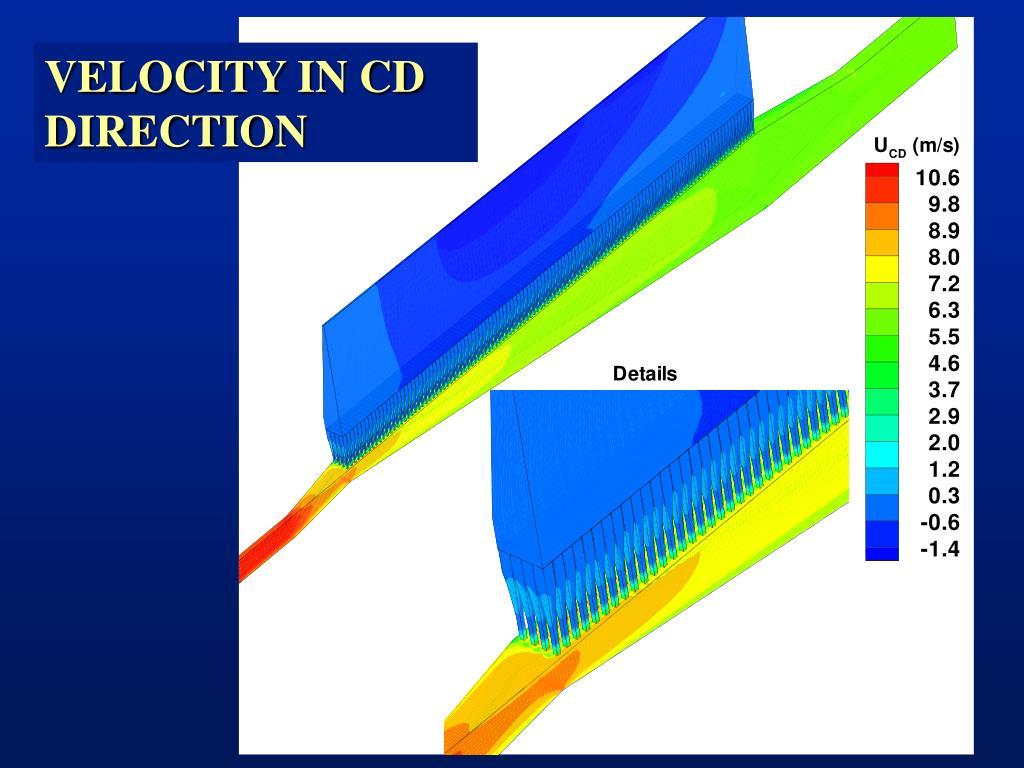 VELOCITY IN CD