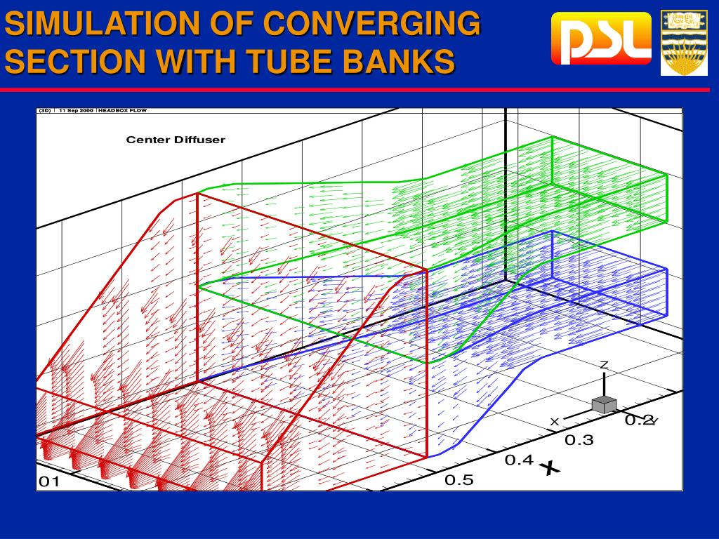 SIMULATION OF CONVERGING SECTION WITH TUBE BANKS