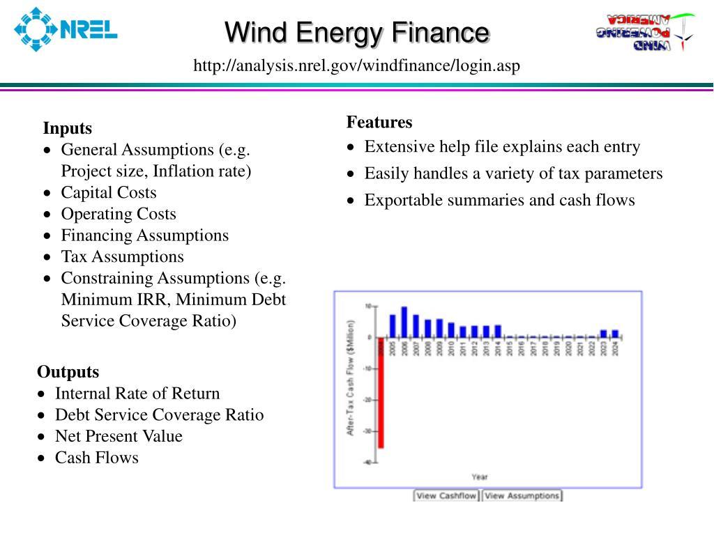 Wind Energy Finance