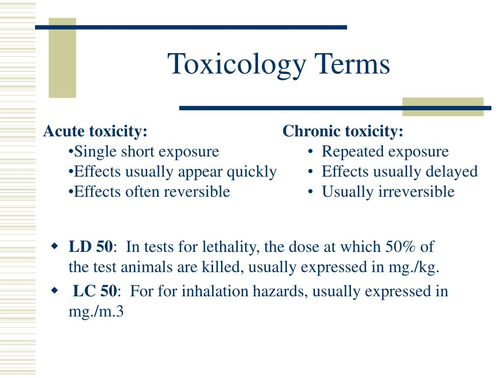 Toxicology Terms