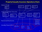 property casualty insurance operations chain15