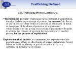 trafficking defined