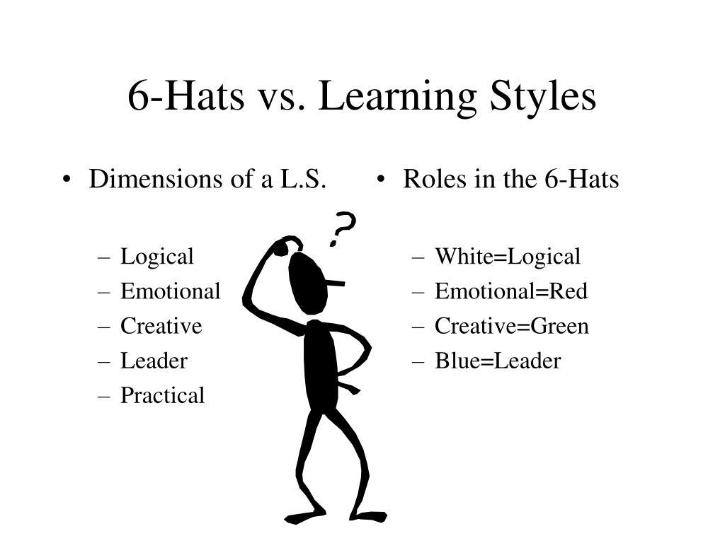 Dimensions of a L.S.