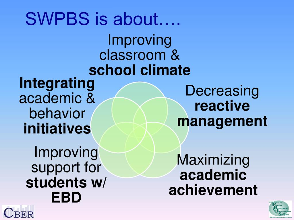 SWPBS is about….