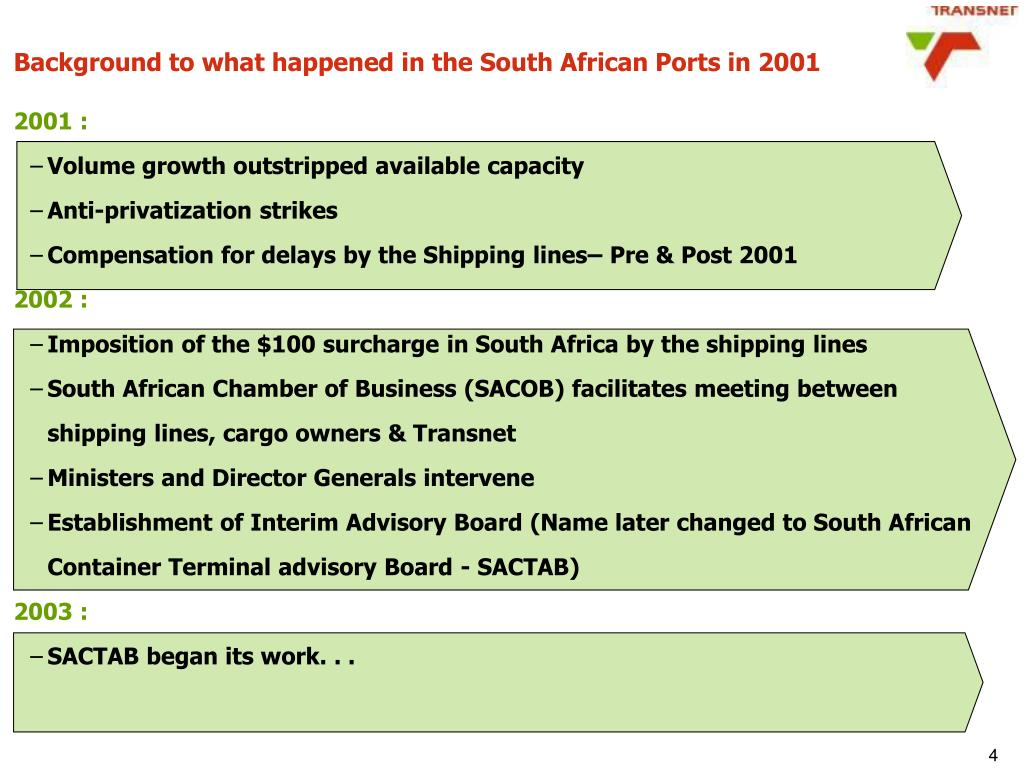Background to what happened in the South African Ports in 2001