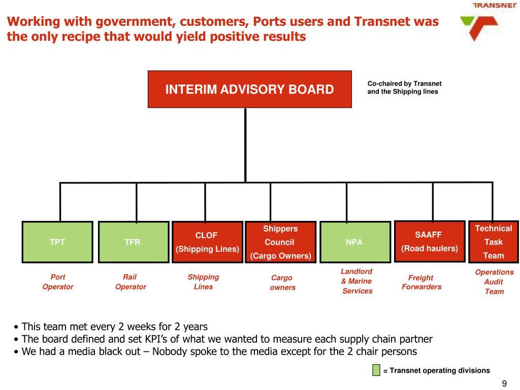 = Transnet operating divisions