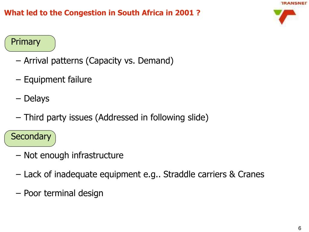 What led to the Congestion in South Africa in 2001 ?