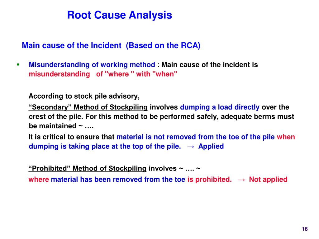 Main cause of the Incident  (Based on the RCA)